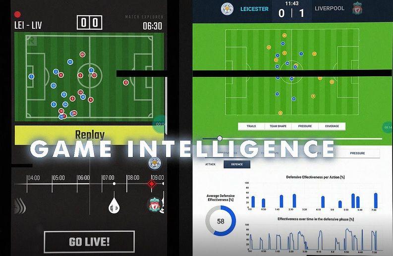 Calcio, in arrivo il Virtual Coach e la Realtà Aumentata: in corso i primi test