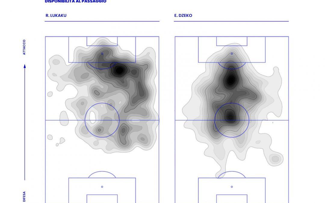 Il Calcio raccontato con i dati: Inter a confronto